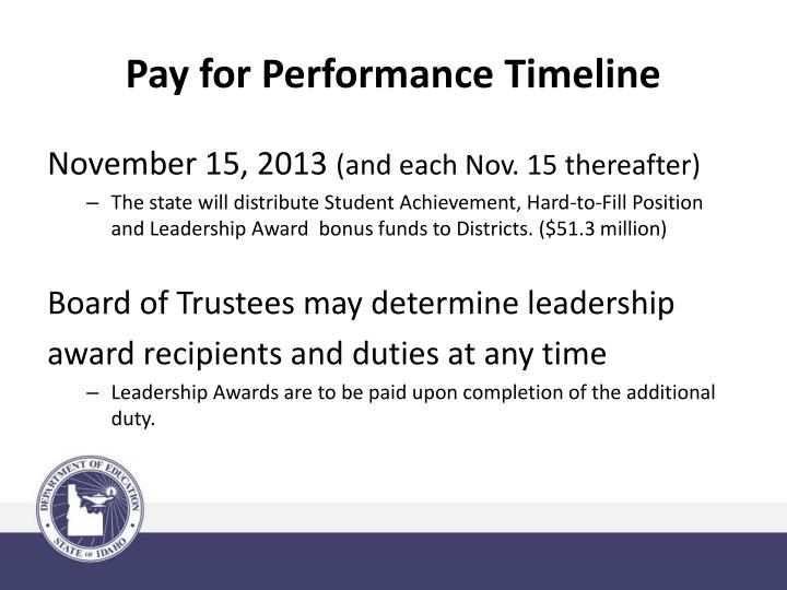 Pay for Performance Timeline