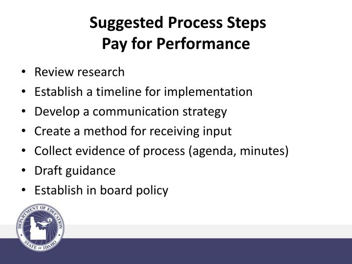 Suggested Process Steps