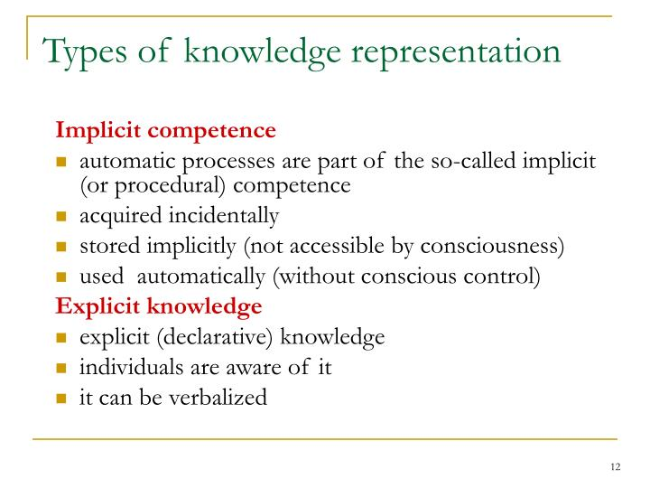 Types of knowledge representation