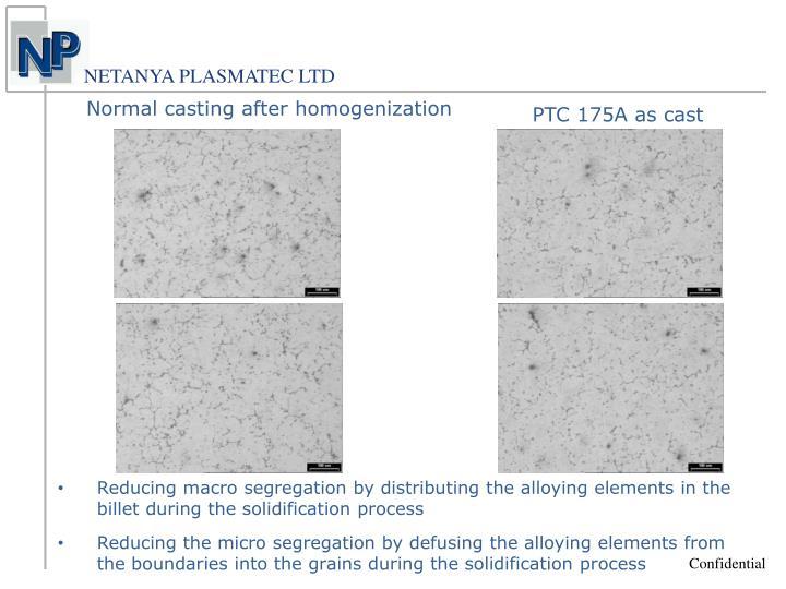 Normal casting after homogenization