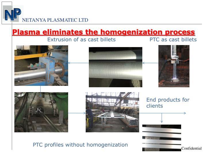 Plasma eliminates the homogenization process