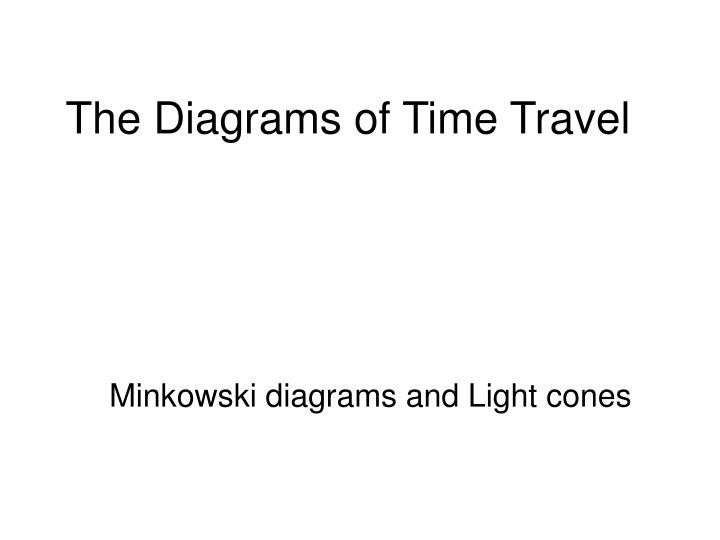 The Diagrams of Time Travel