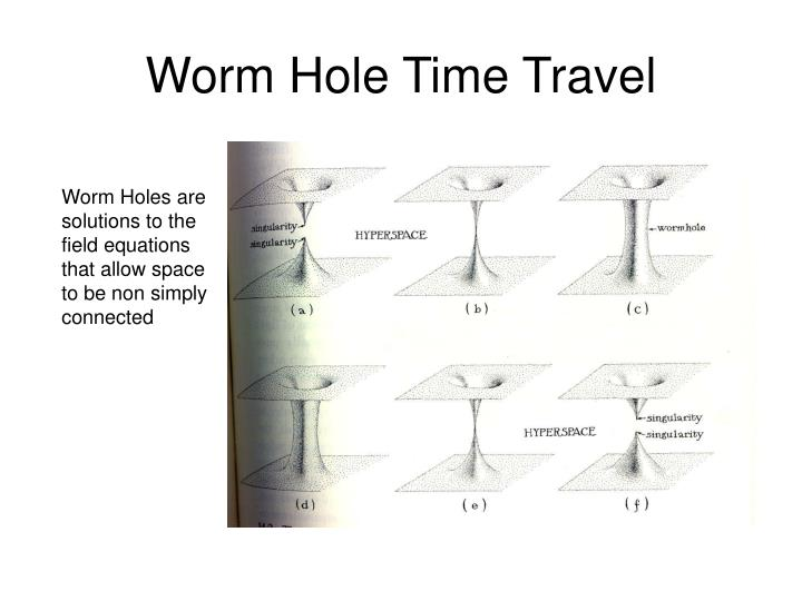 Worm Hole Time Travel