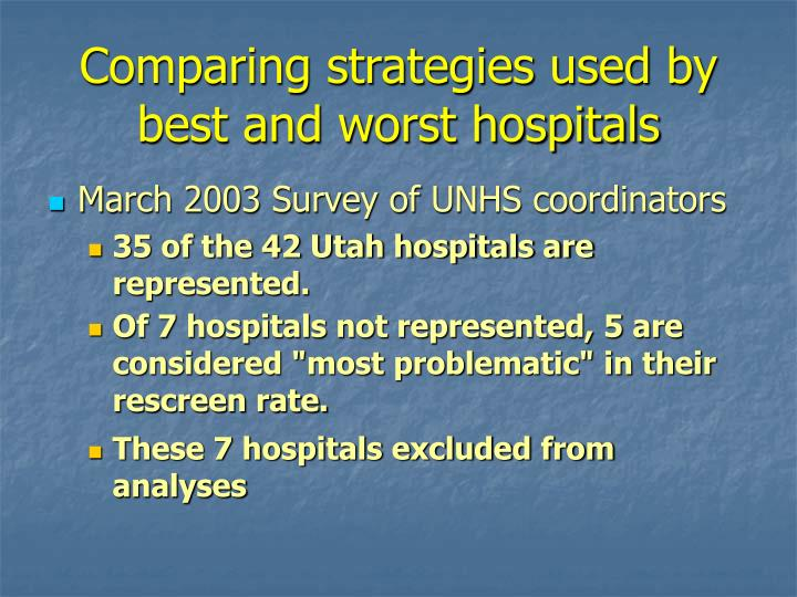 Comparing strategies used by best and worst hospitals
