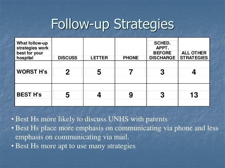 Follow-up Strategies