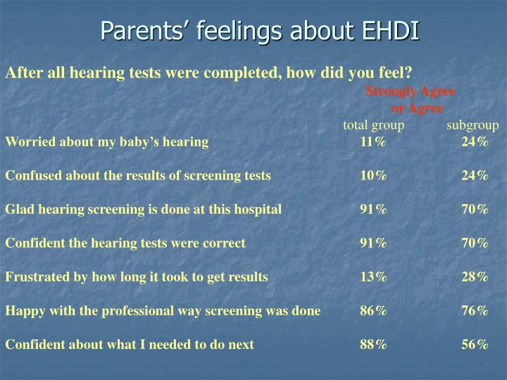 Parents' feelings about EHDI