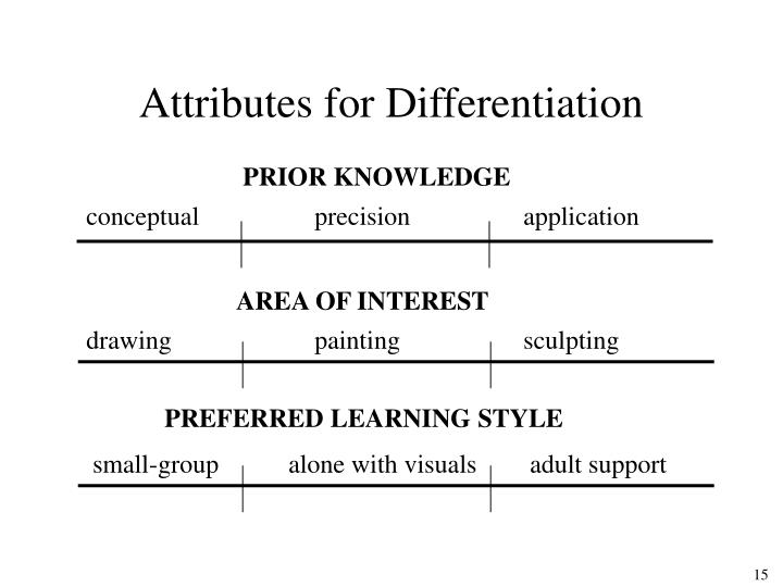 Attributes for Differentiation