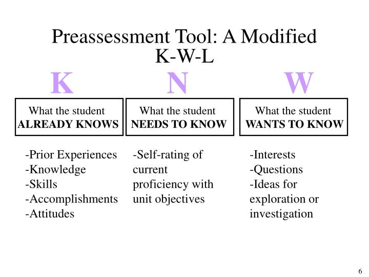 Preassessment Tool: A Modified
