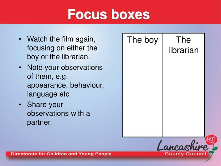 Focus boxes