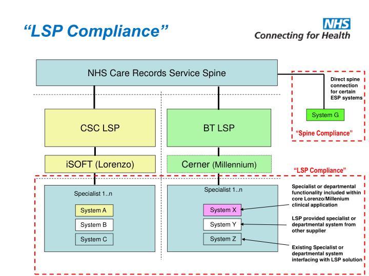 """LSP Compliance"""