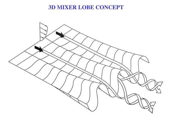 3D MIXER LOBE CONCEPT