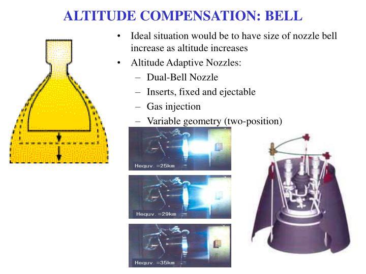 ALTITUDE COMPENSATION: BELL