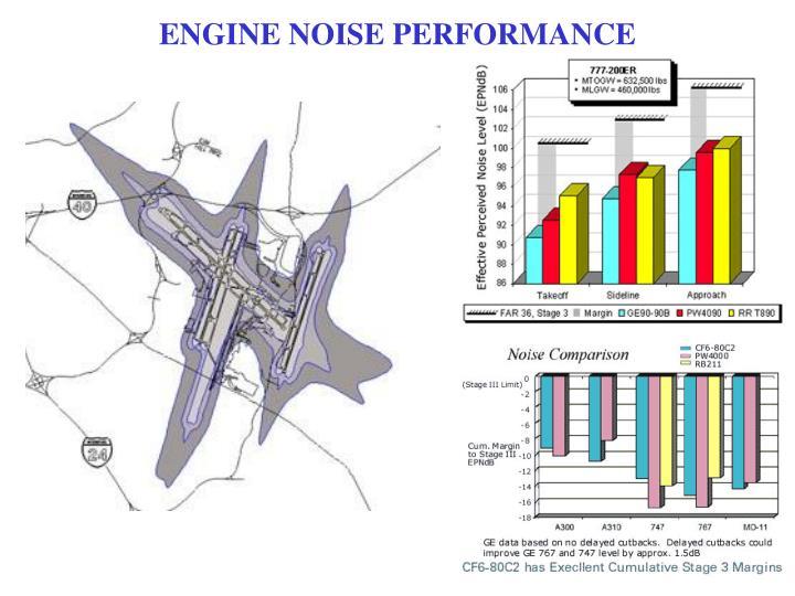 ENGINE NOISE PERFORMANCE