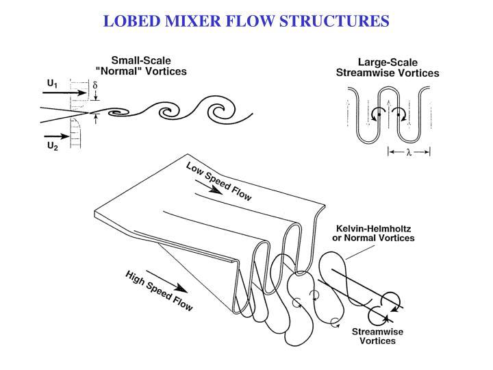 LOBED MIXER FLOW STRUCTURES