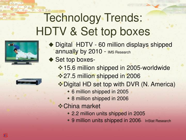 Technology Trends: