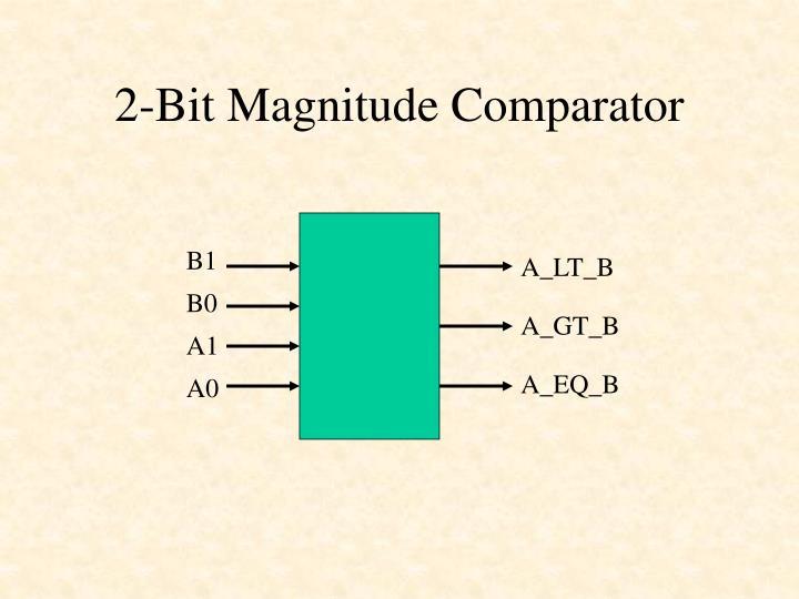 2-Bit Magnitude Comparator