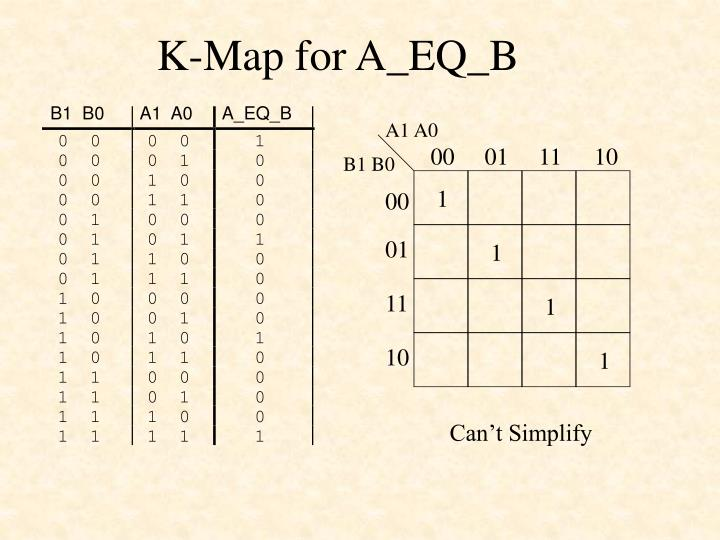 K-Map for A_EQ_B