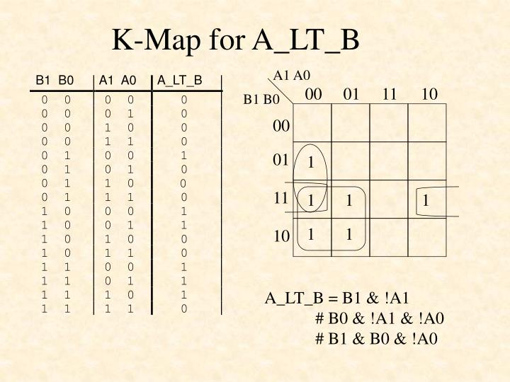 K-Map for A_LT_B