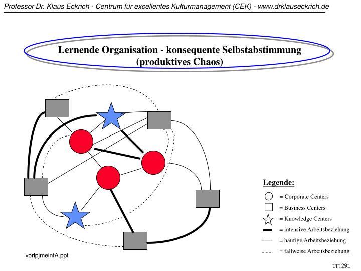 Lernende Organisation - konsequente Selbstabstimmung
