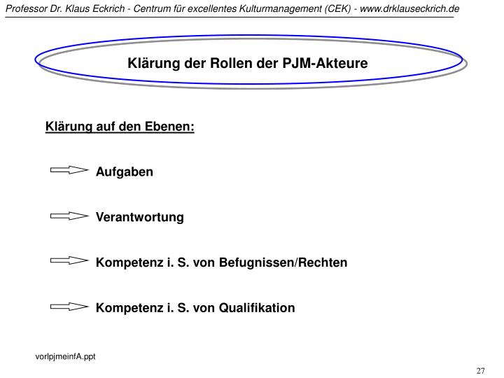 Klärung der Rollen der PJM-Akteure