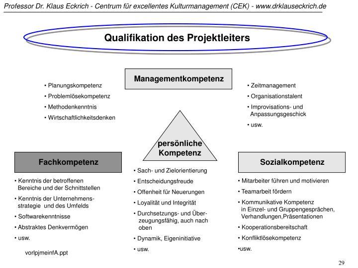 Qualifikation des Projektleiters