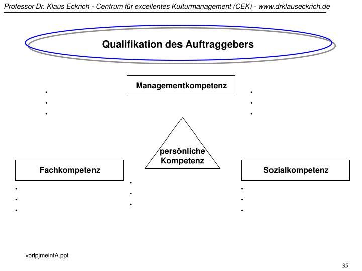 Qualifikation des Auftraggebers