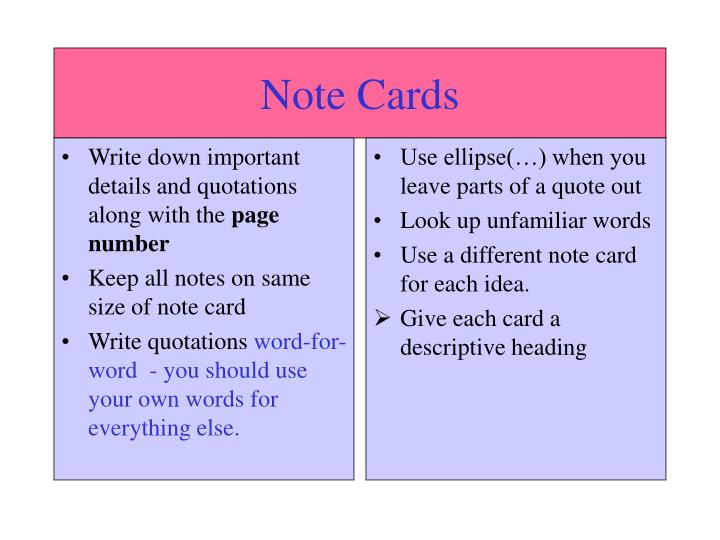 Write down important details and quotations along with the