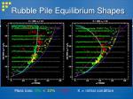 rubble pile equilibrium shapes