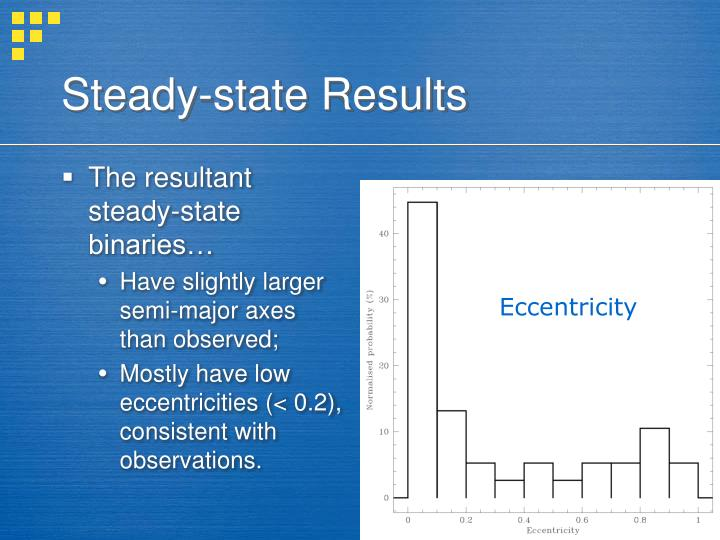 Steady-state Results