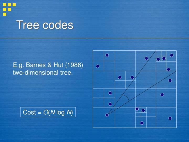 Tree codes