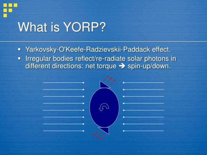 What is YORP?