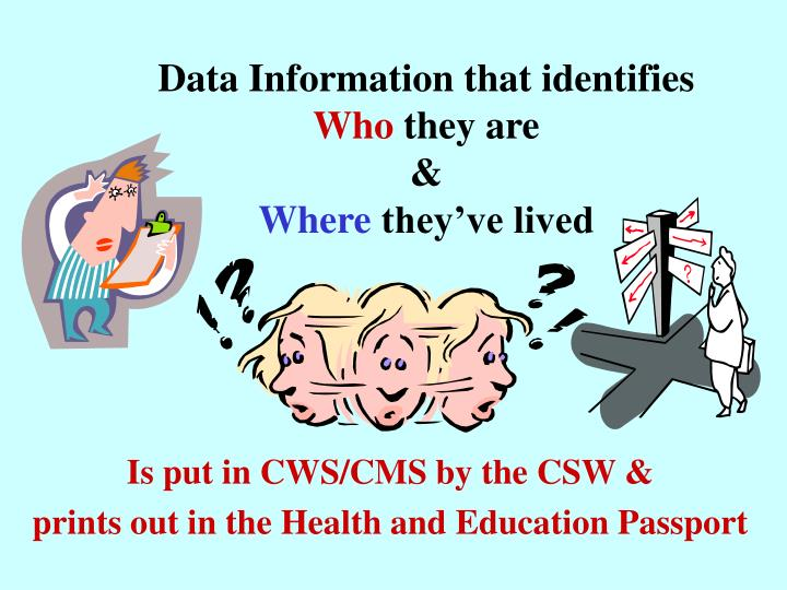 Data Information that identifies