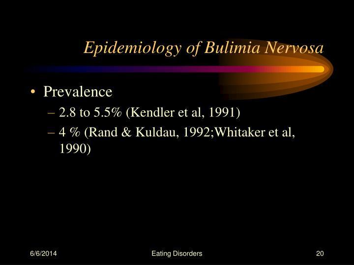 Epidemiology of Bulimia Nervosa
