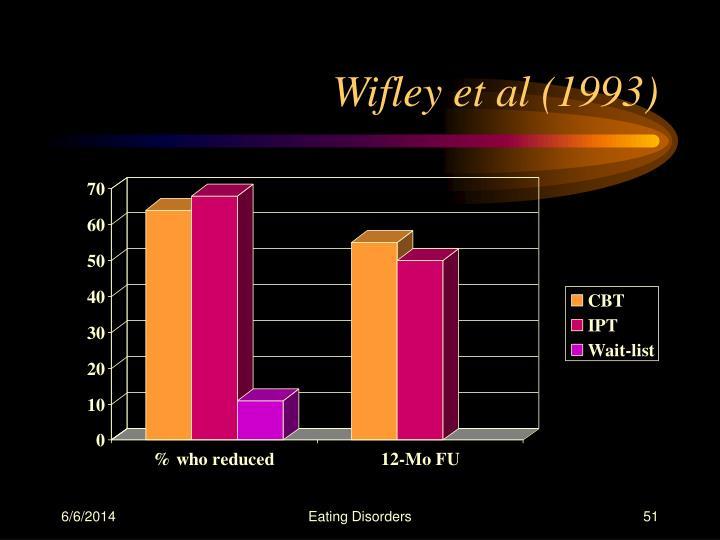 Wifley et al (1993)