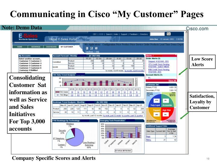 """Communicating in Cisco """"My Customer"""" Pages"""