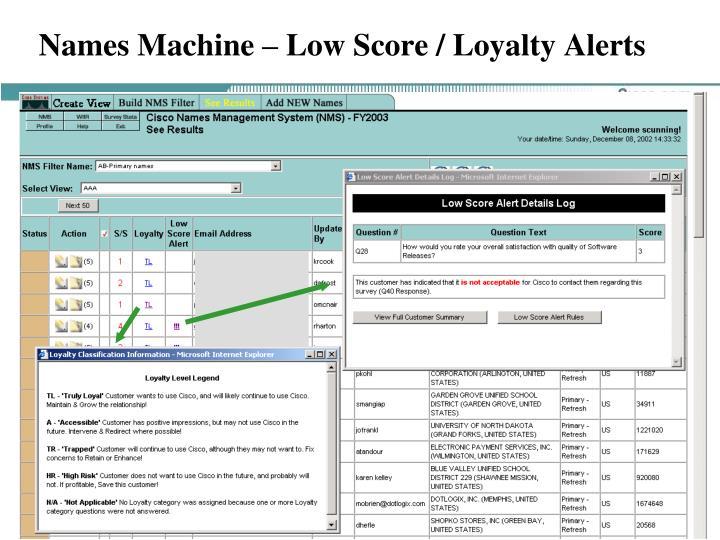 Names Machine – Low Score / Loyalty Alerts