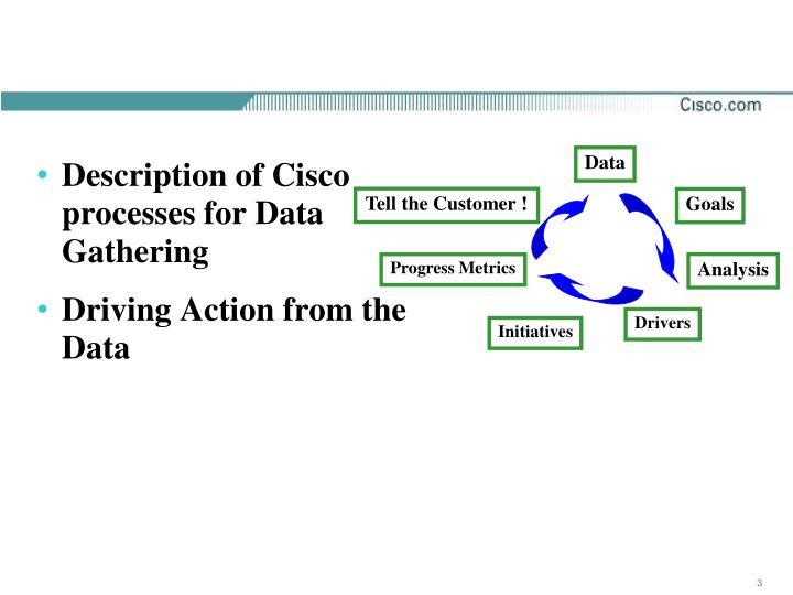 Description of Cisco processes for Data Gathering