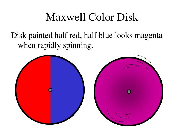 Maxwell Color Disk