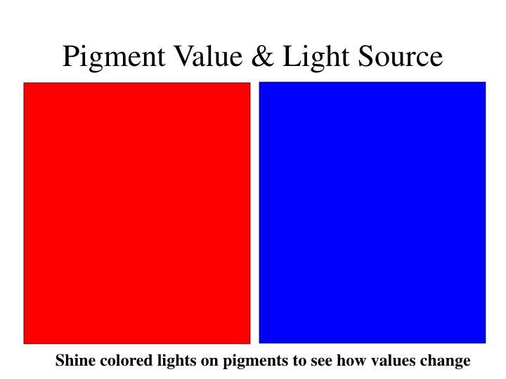 Pigment Value & Light Source