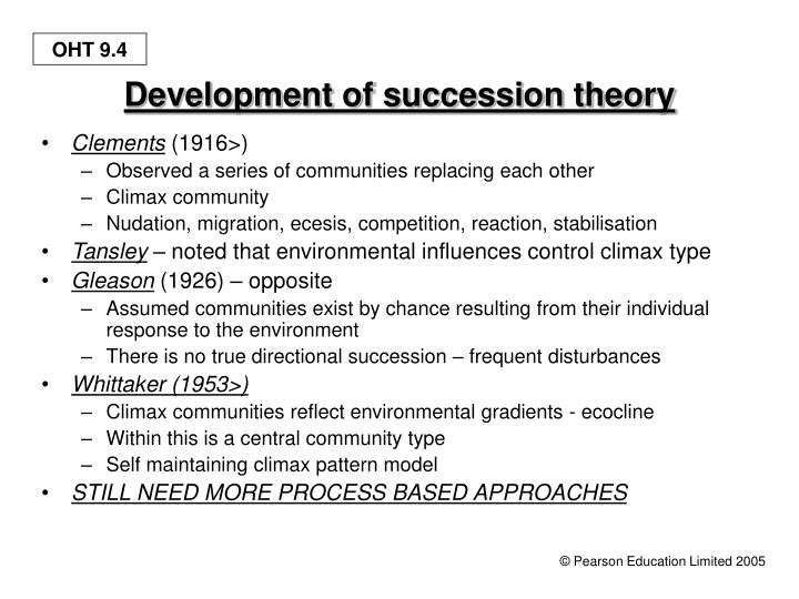 Development of succession theory
