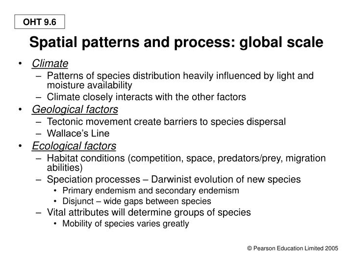 Spatial patterns and process: global scale