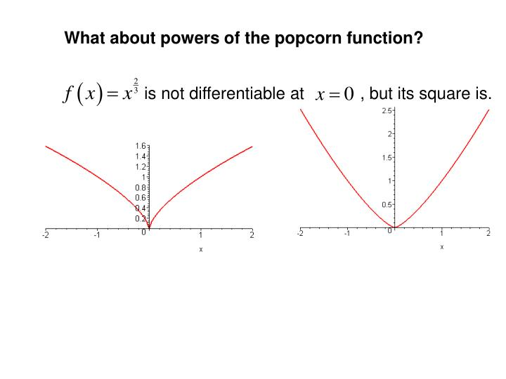 What about powers of the popcorn function?