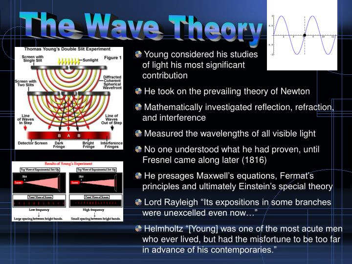 The Wave Theory