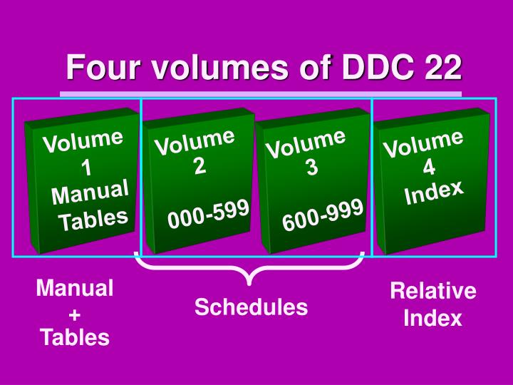 Four volumes of DDC 22
