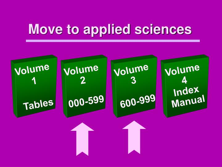 Move to applied sciences