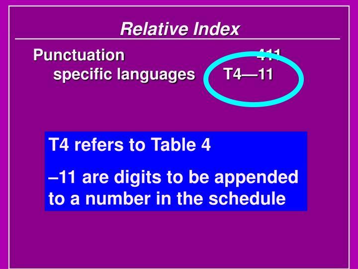 Relative Index