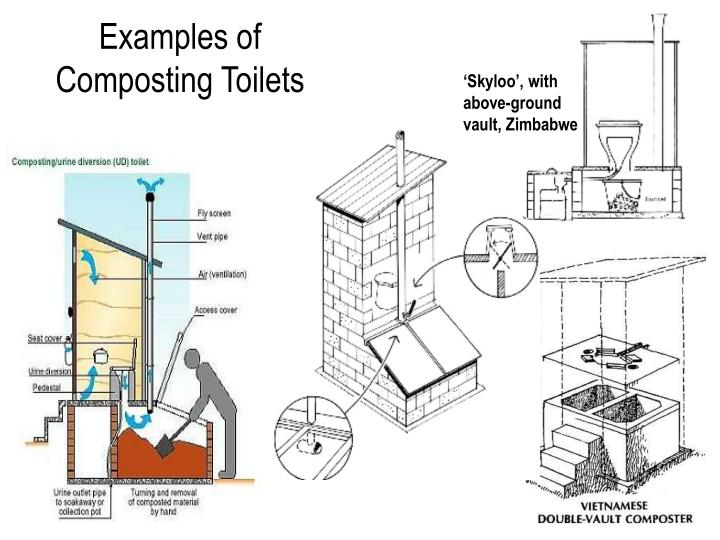 Examples of Composting Toilets