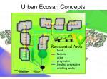 urban ecosan concepts2