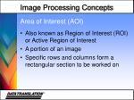 area of interest aoi