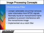 chrominance filter